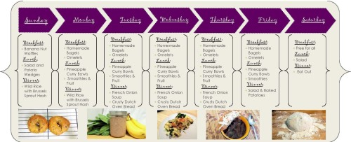 You can get a printable PDF of it HERE, and a printable Grocery List HERE.